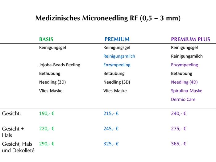 Kosten Microneedling Preise